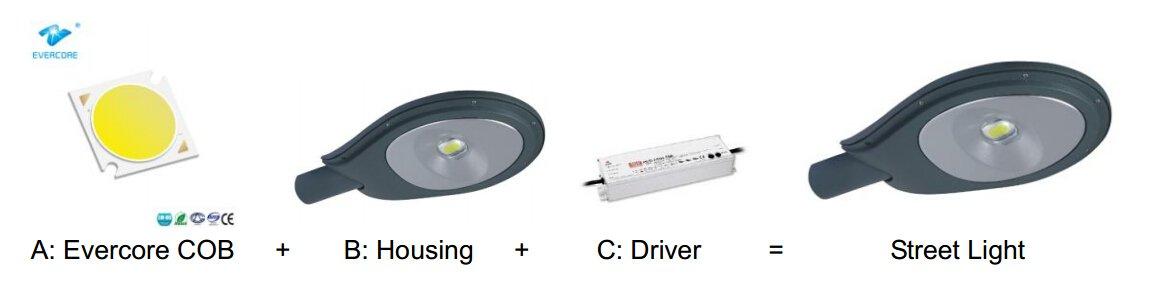 Evercore LED COB modules, housing, driver, street lights,